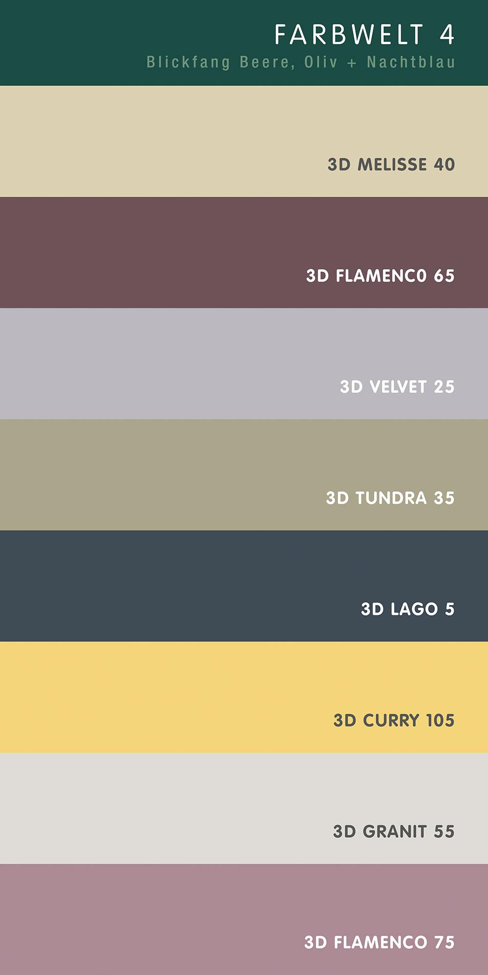 Trendfarben 2018 Caparol